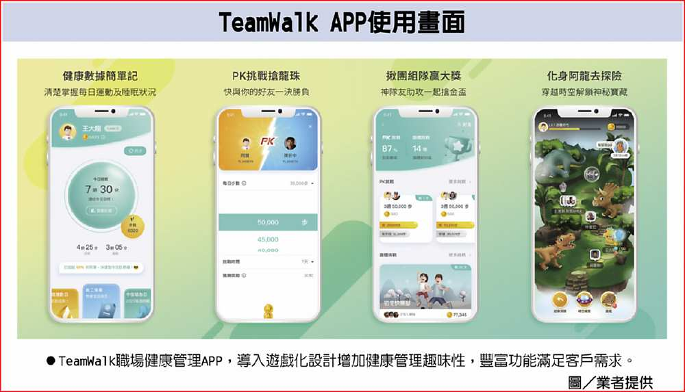 TeamWalk APP使用畫面